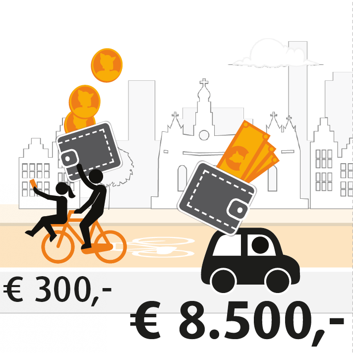 Riding a bicycle costs less!